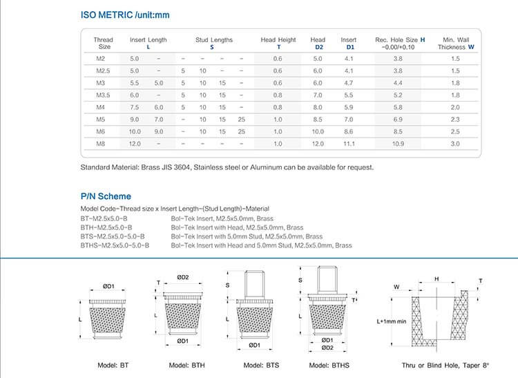 BTH型热熔螺母工程数据图