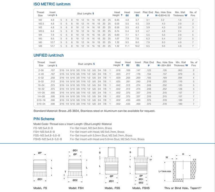 FS型冷压铜螺母工程数据图