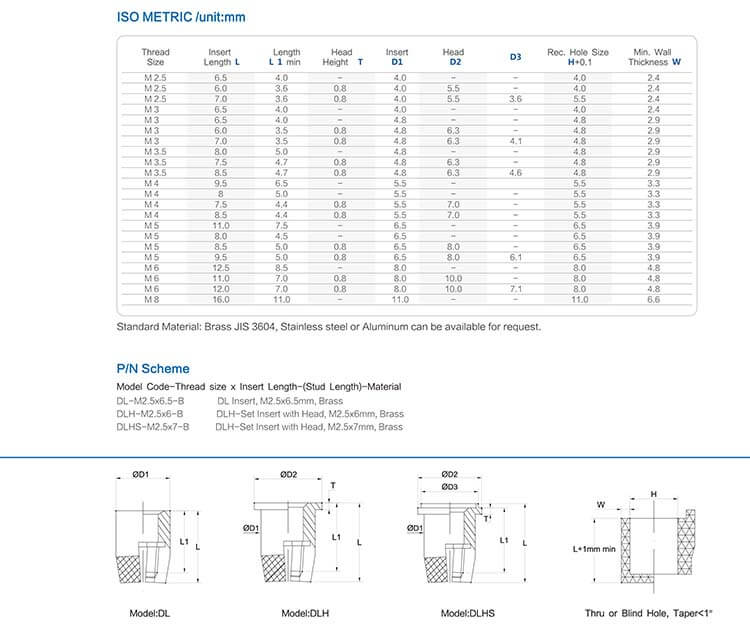 DLH型冷压螺母工程数据图