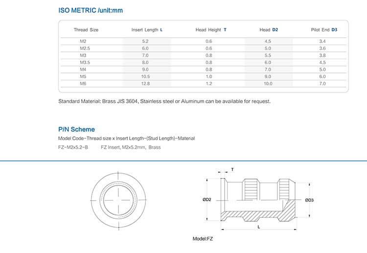 FZ型注塑螺母工程图