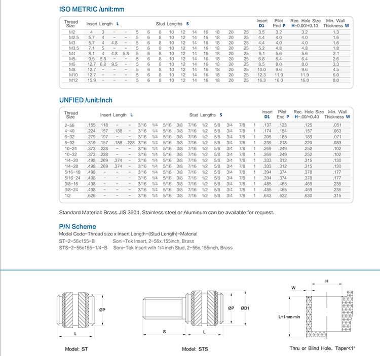 STS型热熔螺母工程数据