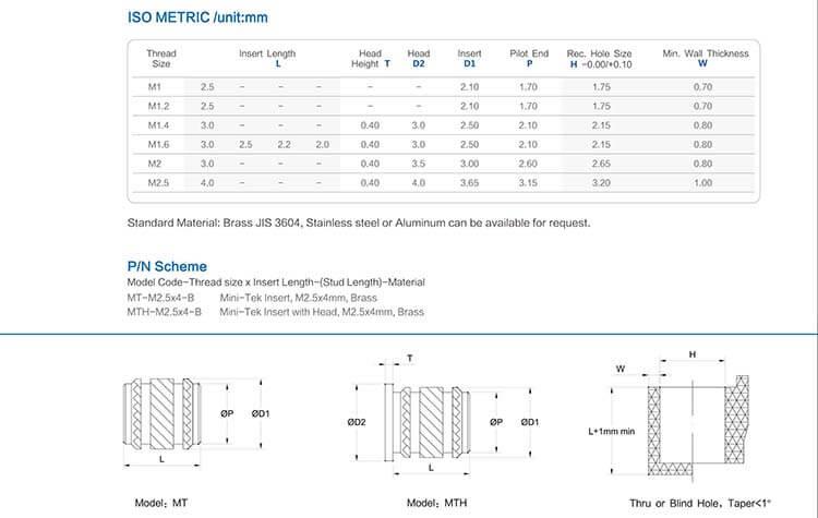 MTH型铜螺母工程数据