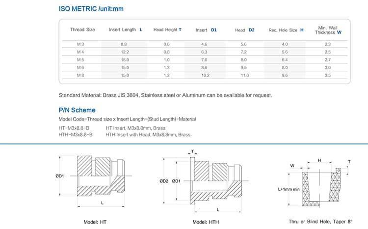 HT型热熔螺母工程数据