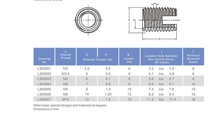 L3020系列自攻螺套工程数据