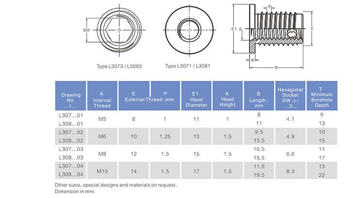 L3071/L3073/L3081/L3083型自攻螺套工程数据