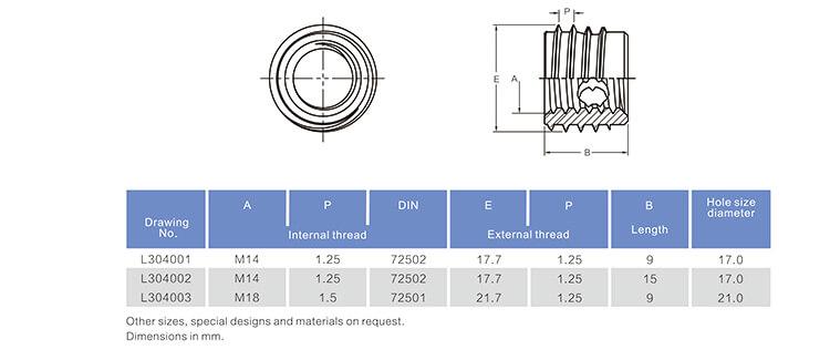 L304型自攻螺套工程数据