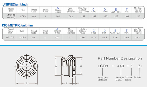 尼龙自锁压铆螺母工程数据