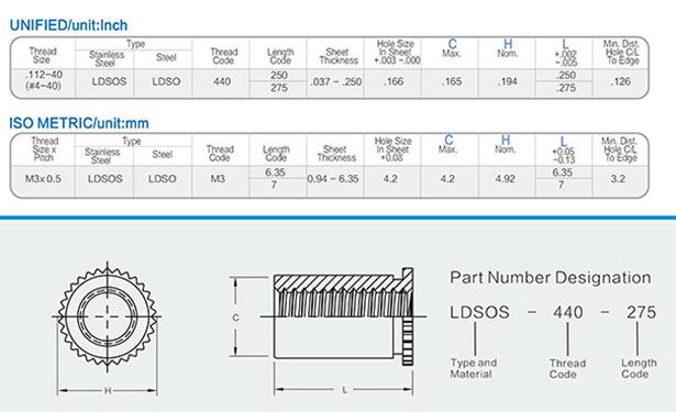 压铆螺母柱工程数据