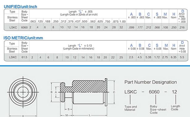 定位支撑柱工程数据
