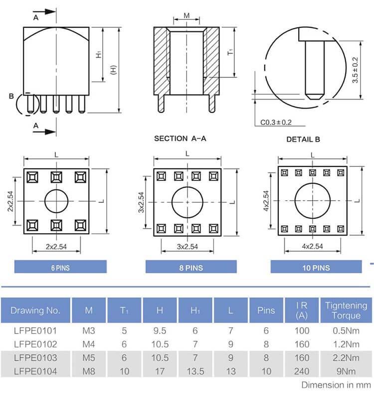 接线端子工程数据