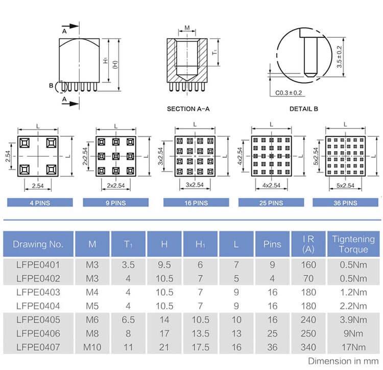 PCB接线端子工程数据