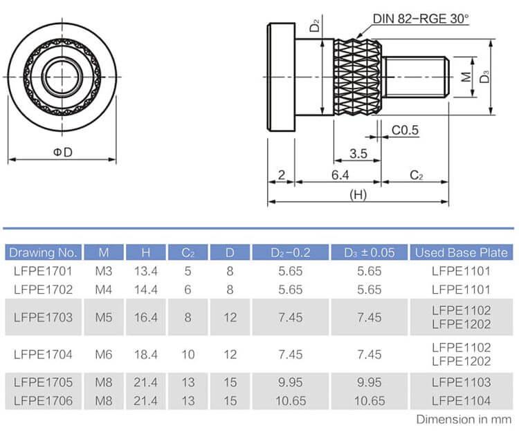 TP--SERE组合式接线端子圆头外螺纹插针工程数据