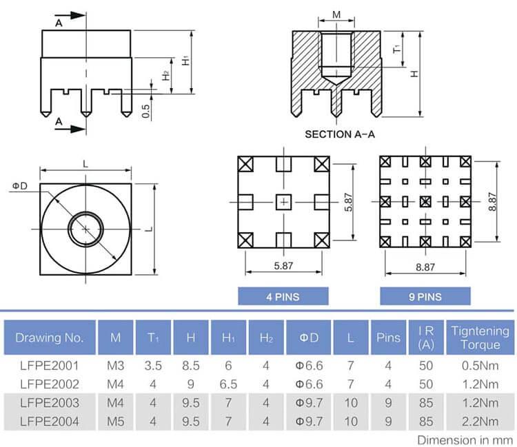 THR-IBT接线端子工程数据