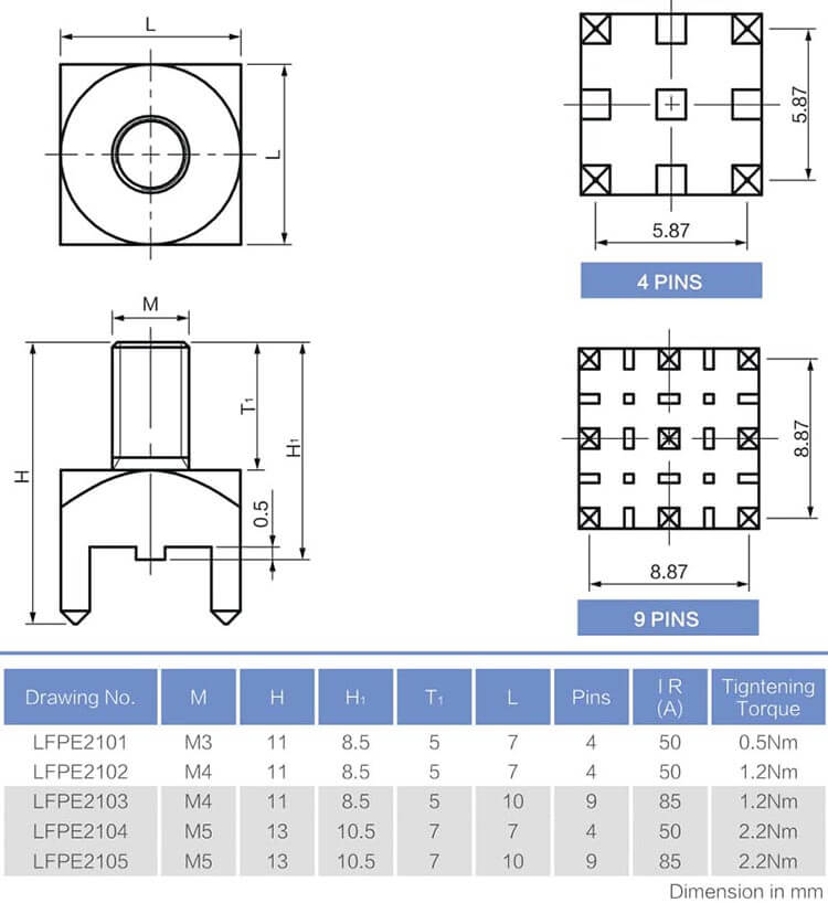 外螺纹回流焊接端子工程数据